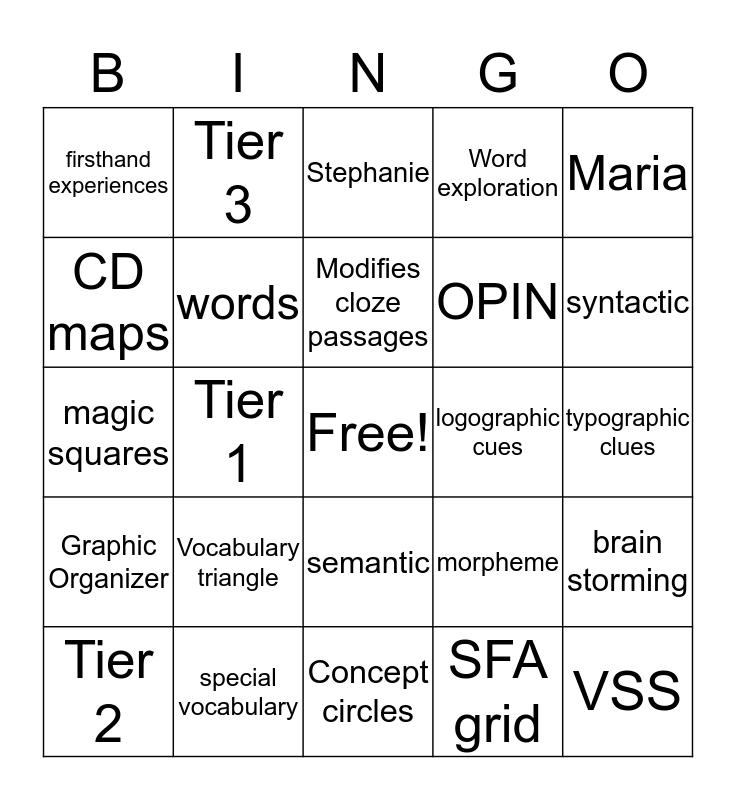 Strategies: Dev Vocabulary Bingo Card