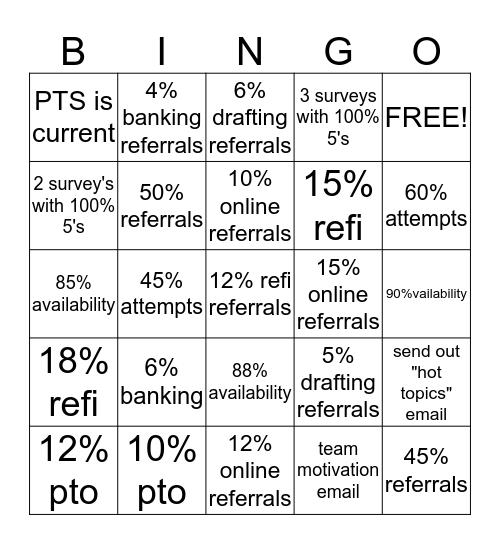 March Madness Bingo Card