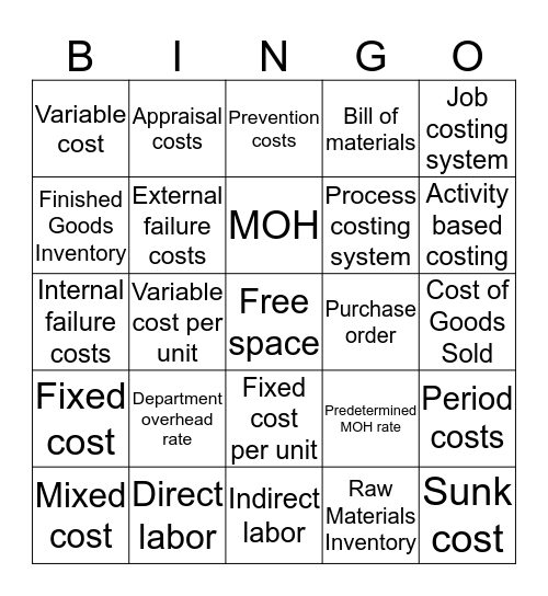 Managerial Accounting Bingo! Bingo Card