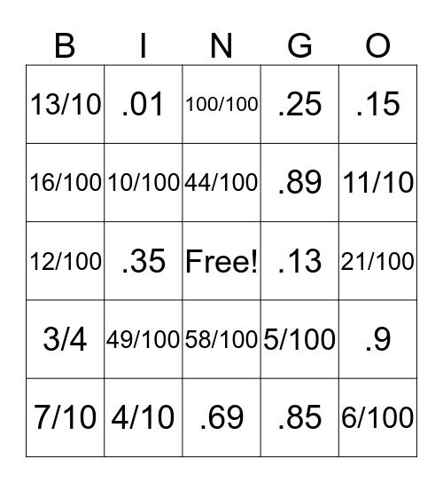 Decimal and Fraction Bingo Card