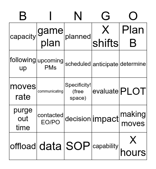 KPI Bingo Card