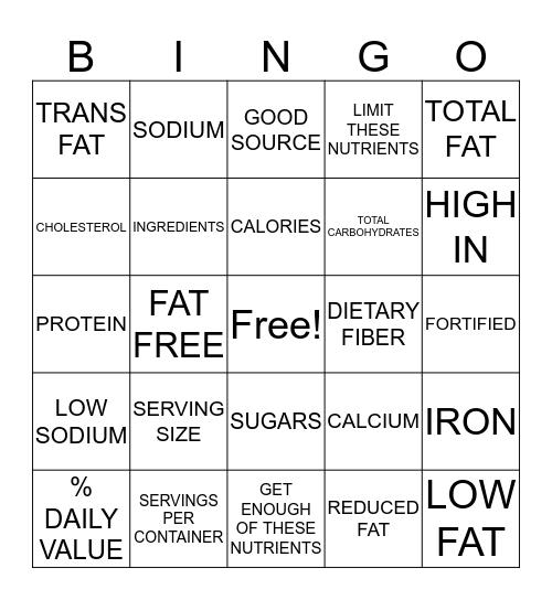 Decoding Nutrition Labels Bingo Card