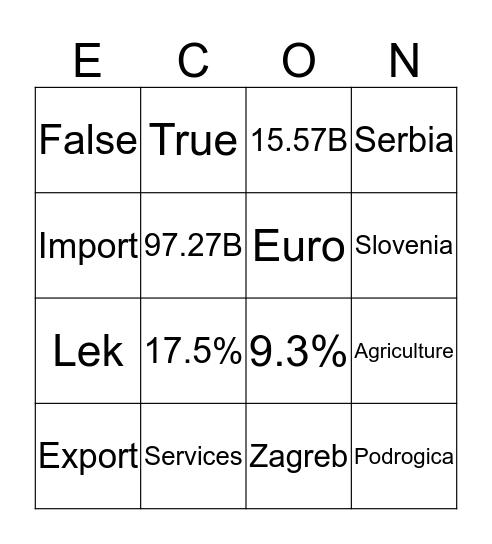 Balkan Coutnries Bingo Card