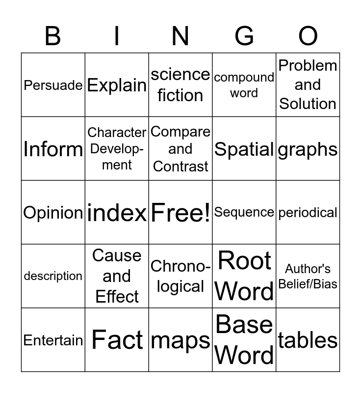 Reading Review Bingo Card