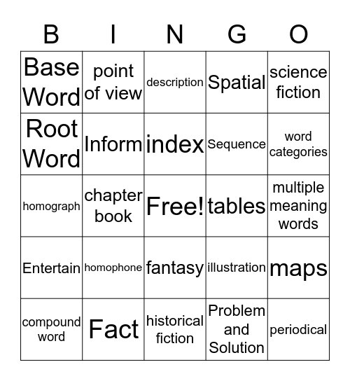 Reading Review Bingo Card