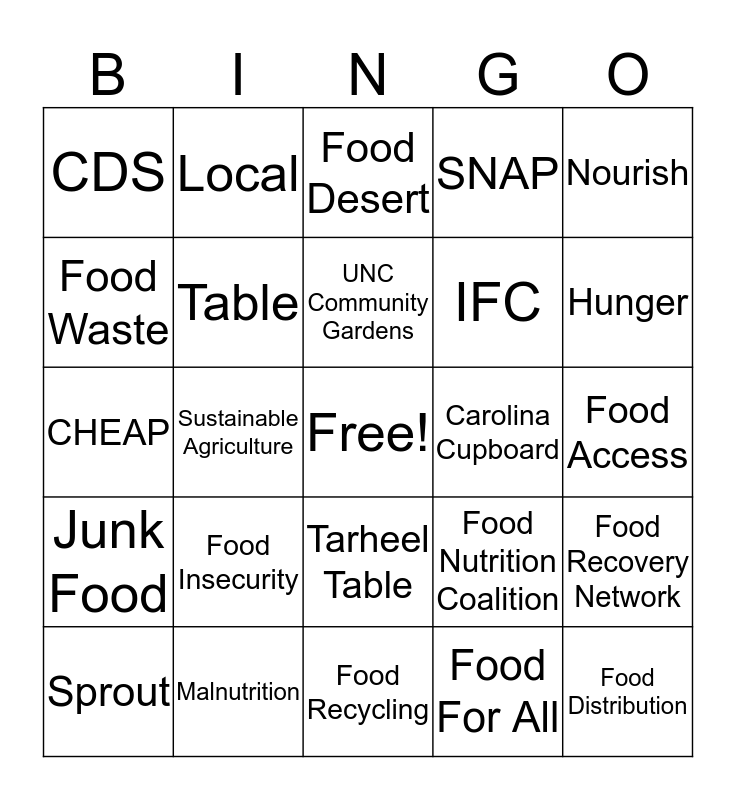 Food Security Bingo Card