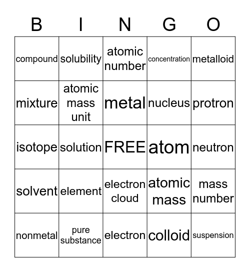 Chapters 9 and 10 Bingo Card