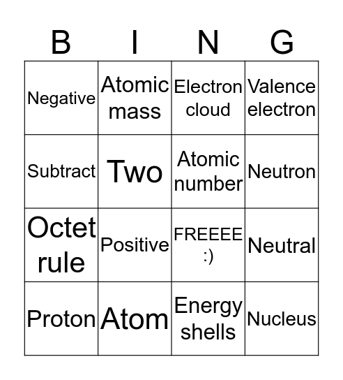 Atoms! STAAR Review Bingo Card