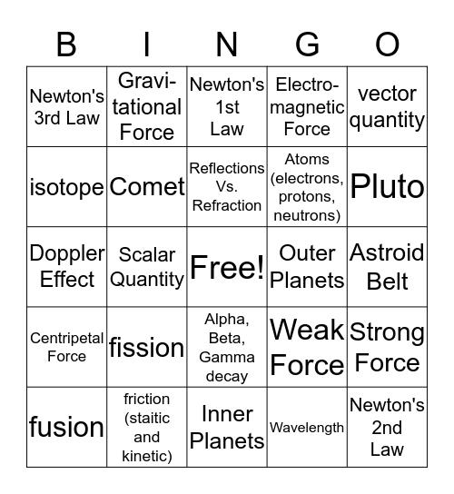 Semester 2 Bingo Card