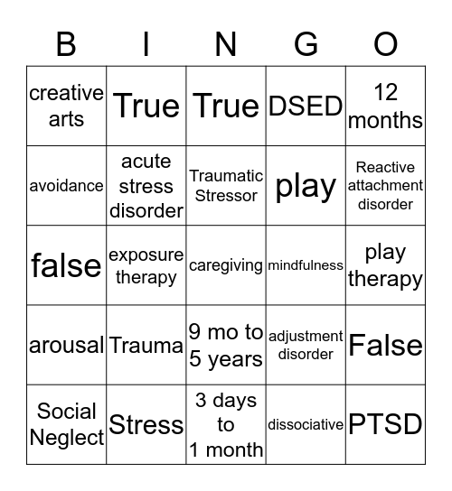Trauma & Stressor-Related Disorders Bingo Card