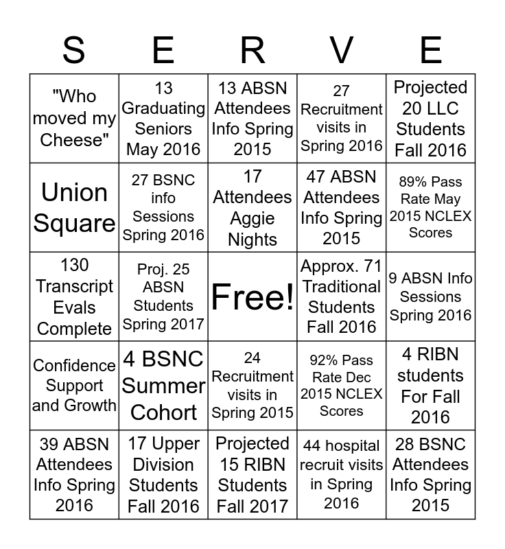 SERVE Bingo Card