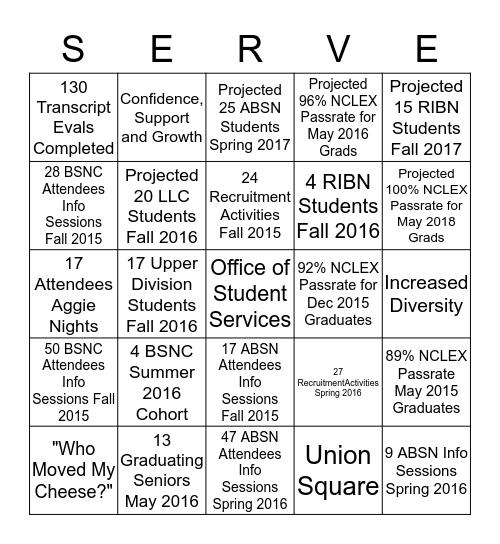 SERVE Bingo Card