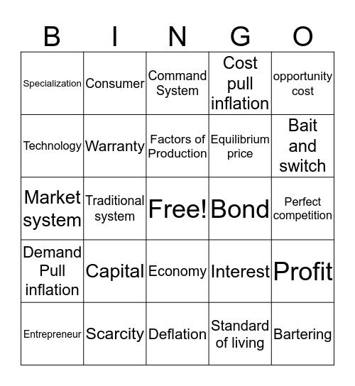 Perks Economics Review Bingo Card