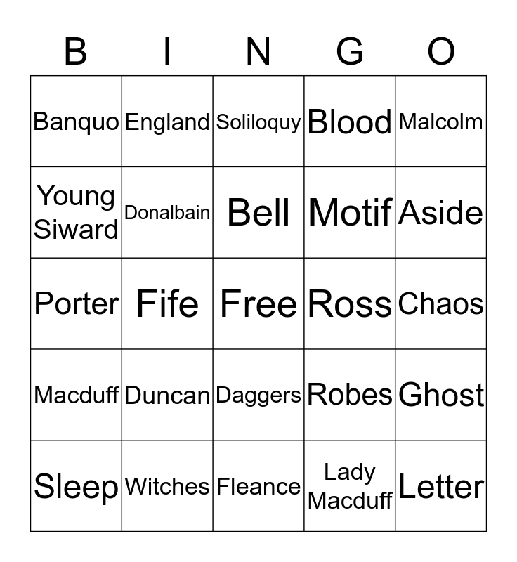 MACBETH Bingo Card