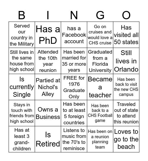 Colonial Grenadier's 40th Reunion 1976-2016 Bingo Card
