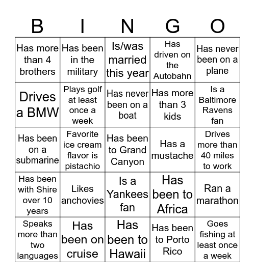 Did you know? Bingo Card