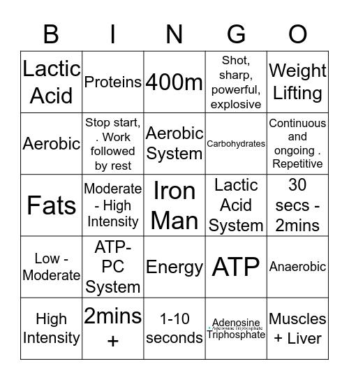 Energy Systems Bingo Card