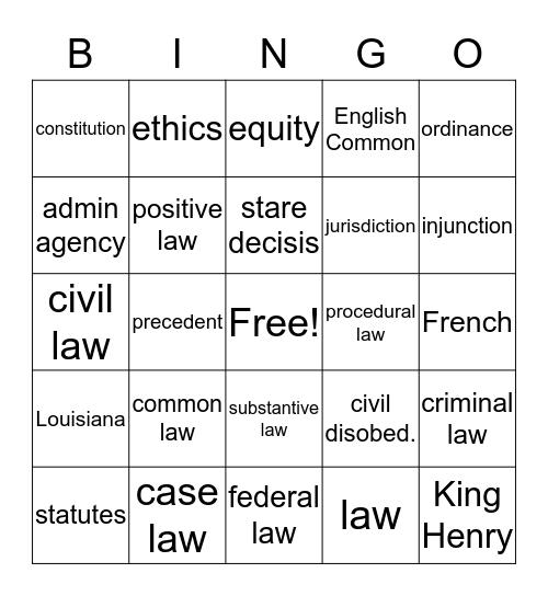 Chapter 1 Vocabulary Bingo Card