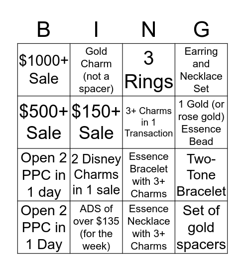 Pandora Bingo Card