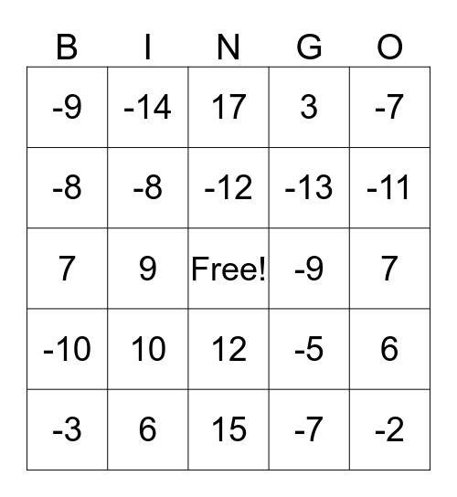 Triple diamond slots
