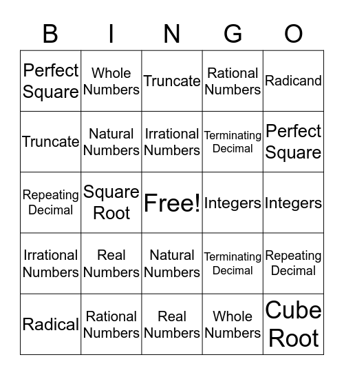 Real Number System Bingo Card