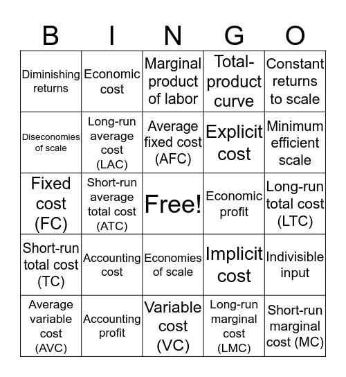 BUS3200 Microeconomics - Chapter 8 Bingo Card