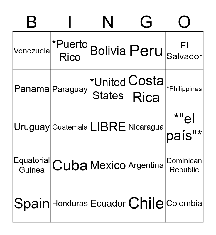 Spanish-speaking Countries Bingo Card