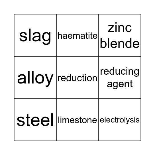 Metal extraction Bingo Card