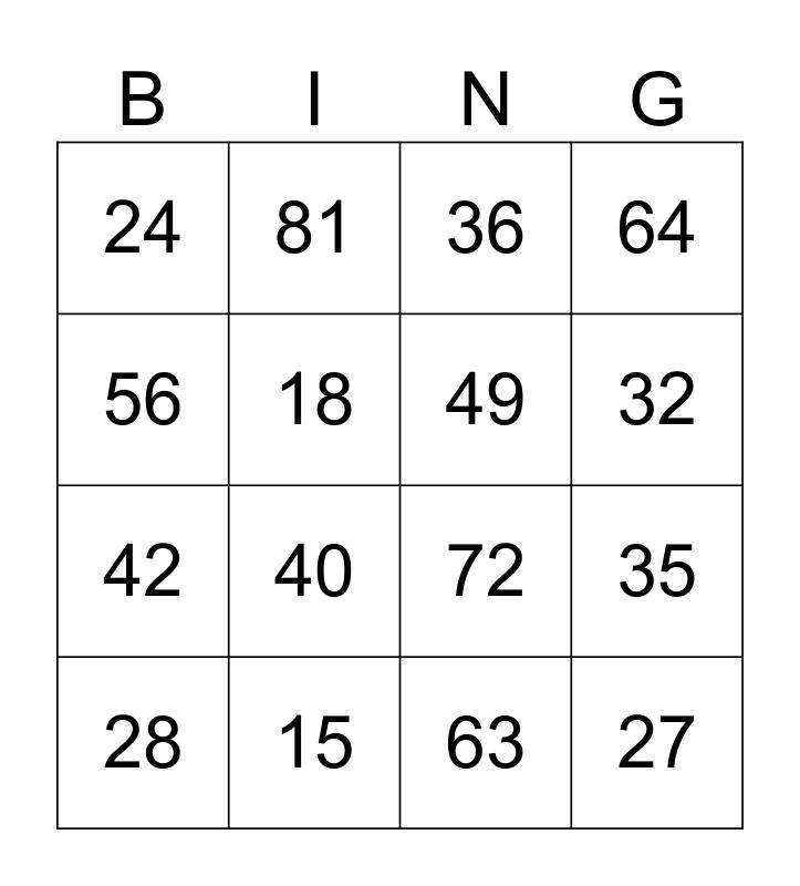 mnozenje Bingo Card