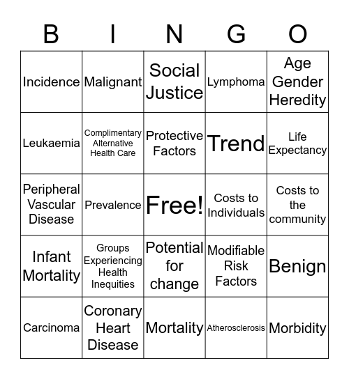 HSC PDHPE Core 1 Bingo Card