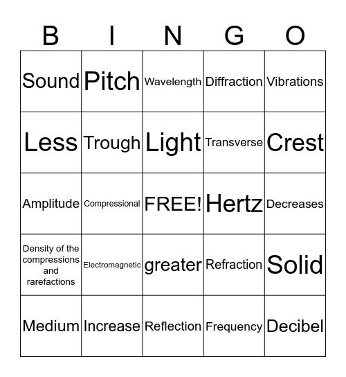 Waves Bingo Card