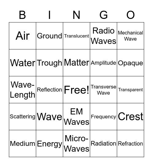 Science  Bingo Card