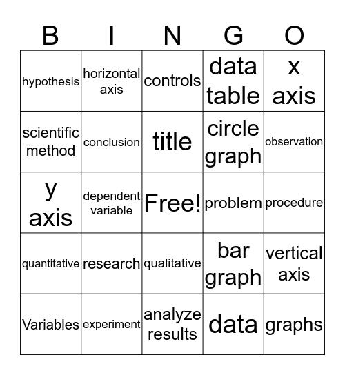 Scientific Inquiry Bingo Card