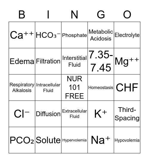 FLUID/ELECTROLYTE/ACID-BASE Bingo Card