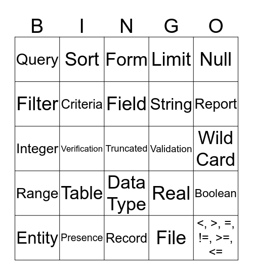 Databases Bingo Card