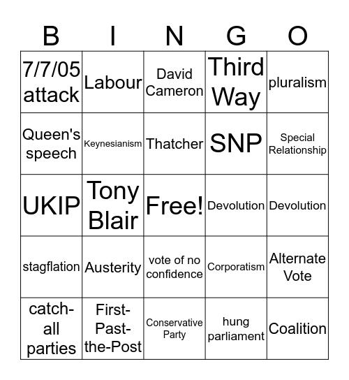 UK Bingo Card