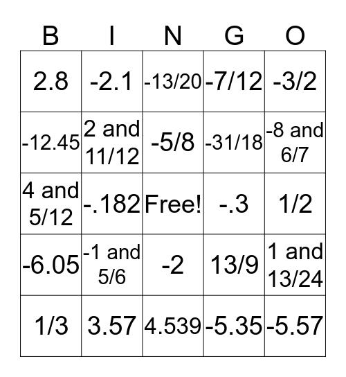 Adding Rational Numbers Bingo Card