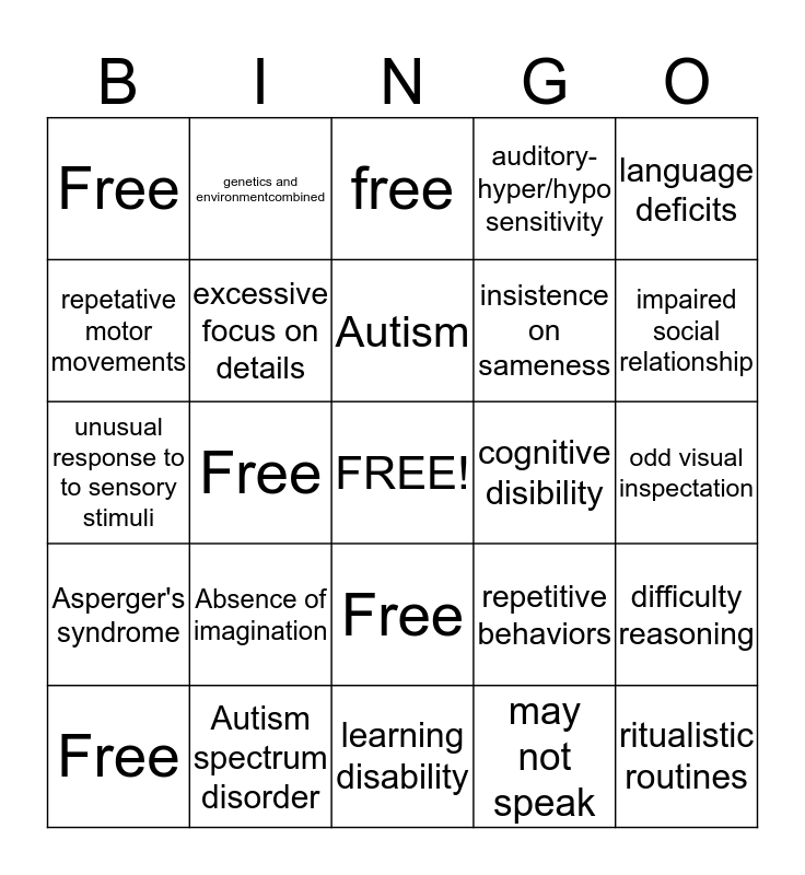 All About Autism Bingo Card