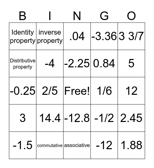 Multiplying Rational Numbers Bingo Card