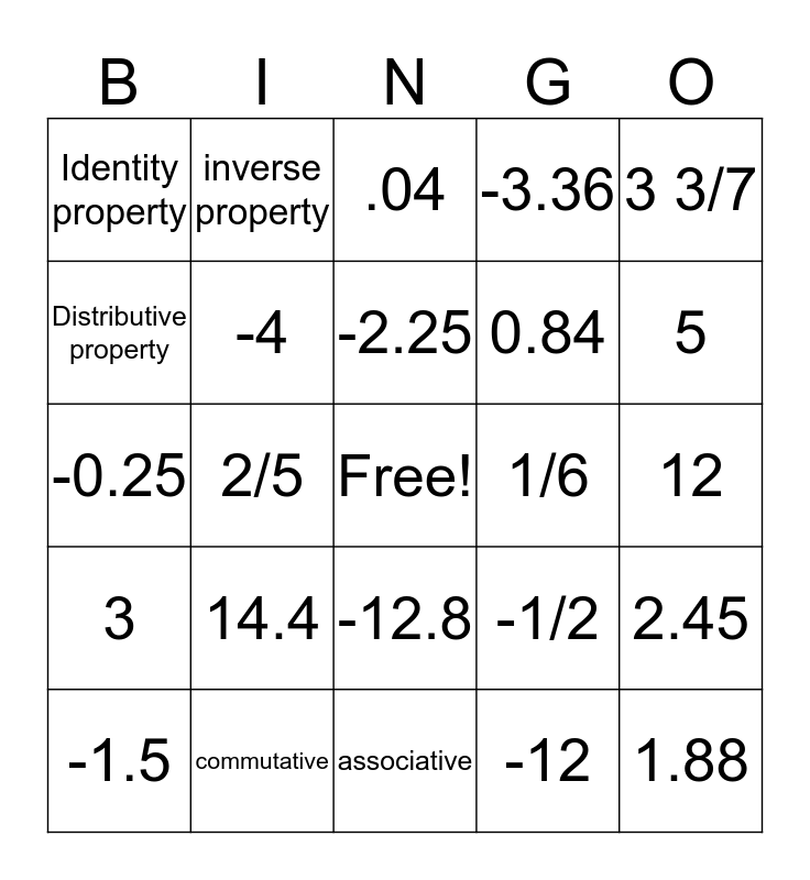 Multiplying Rational Numbers Bingo Card