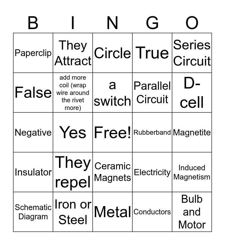 Electricity and Magnetism Bingo Card