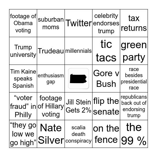 KWH Election Bingo Card