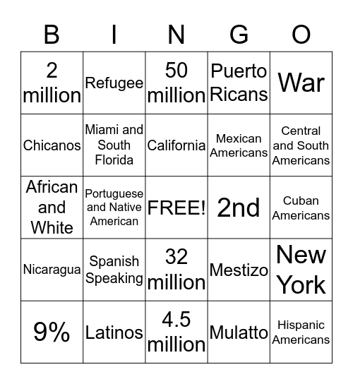 Hispanic Americans Bingo Card