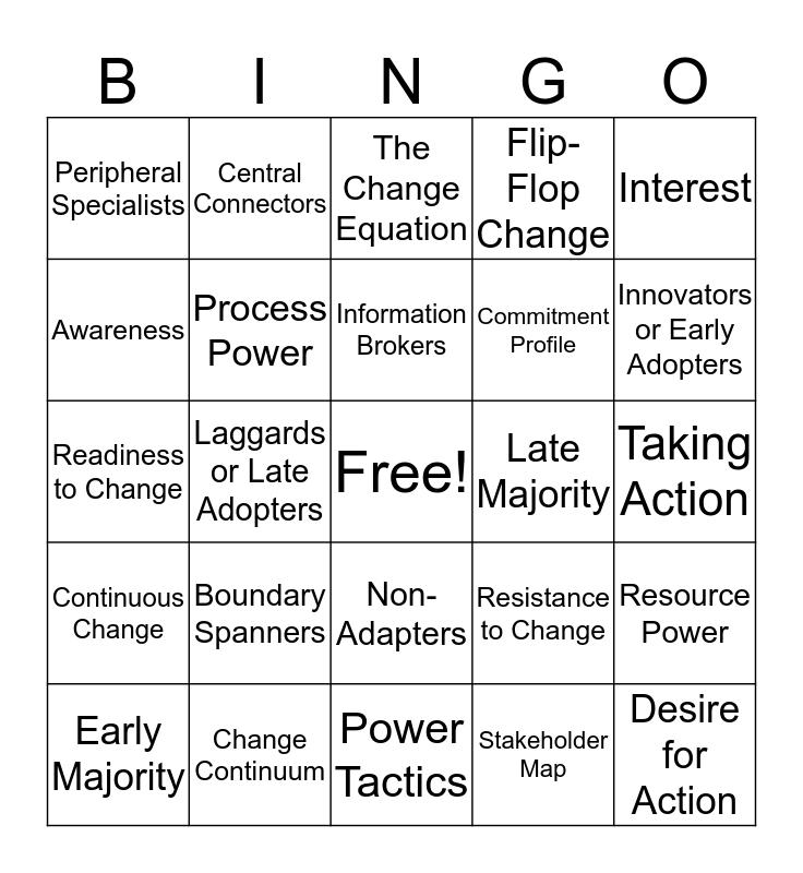 Chapter Six Bingo Card