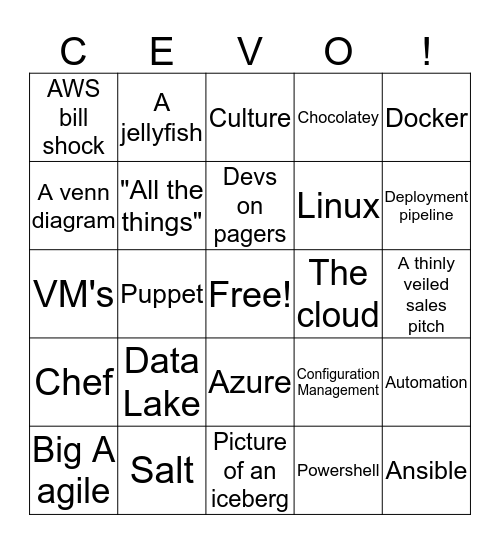 DevOps Days 2016 Bingo Card