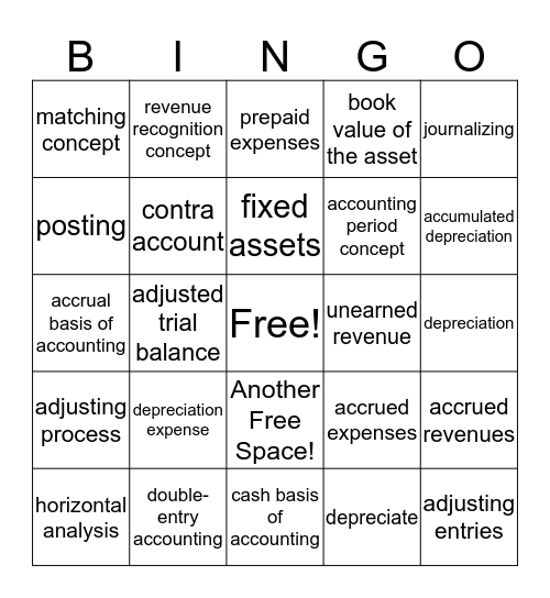 Chapter 3:  Adjusting  Bingo Card