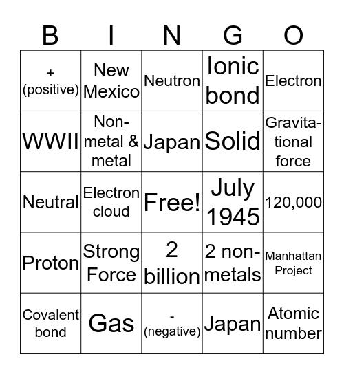 Atoms & Chemical Bonds Bingo Card