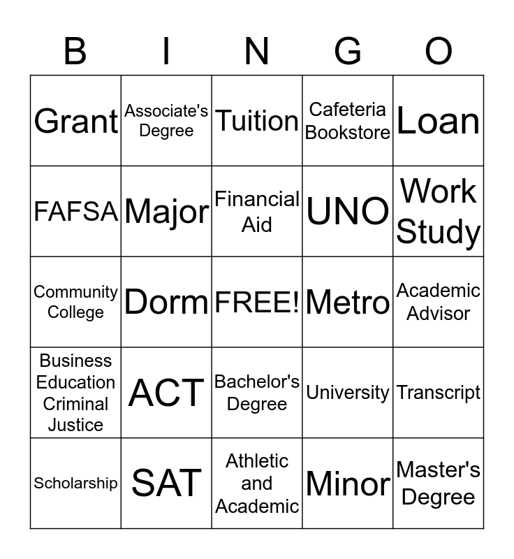 Post Secondary Education Terms Bingo Card