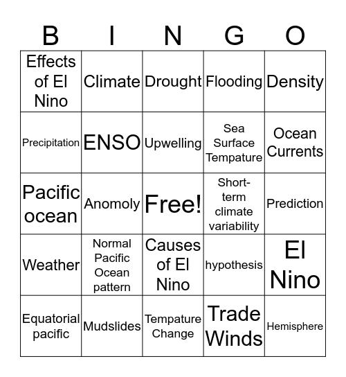 El Nino& La Nina  Bingo Card