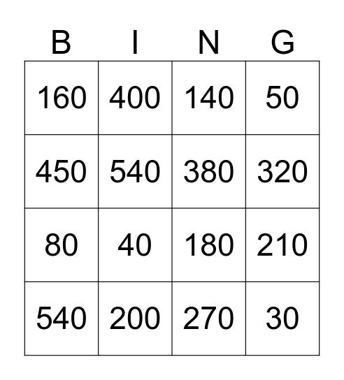 Multiply Multiples of 10 Bingo Card